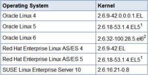 OS_kernel